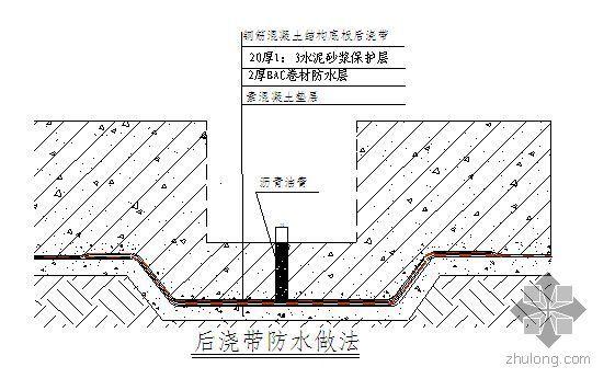施工平面设计图怎么画