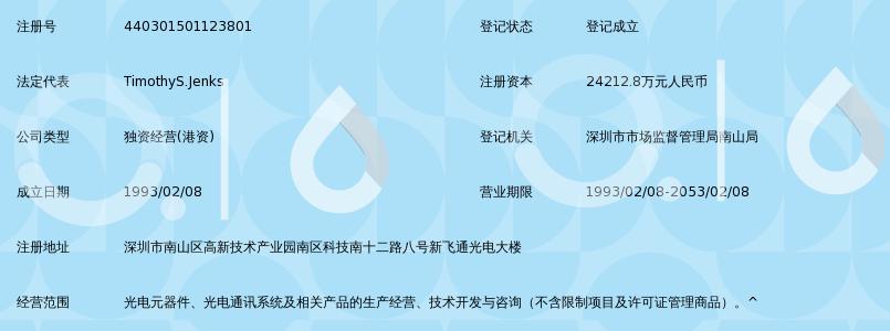 深圳新飞通光电子技术有限公司_360百科