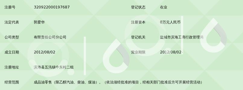 江苏盐城滨海县五汛镇 地名:五汛镇 隶属:滨海县  行政代码