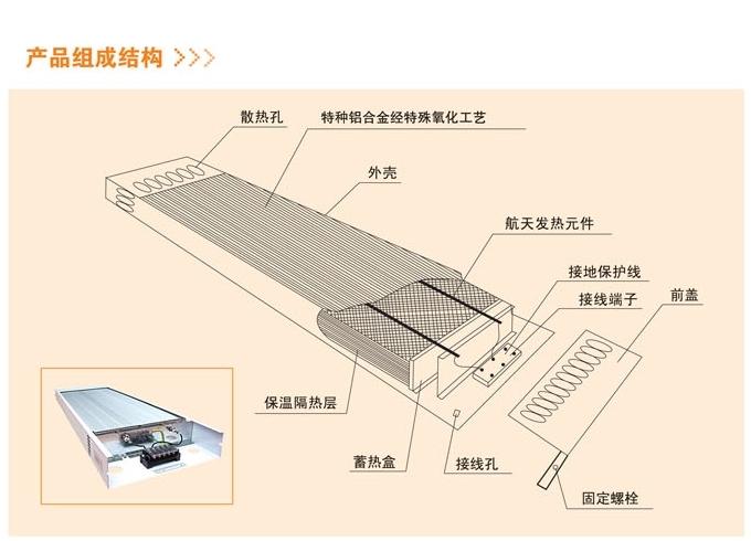 电热辐射板_360百科