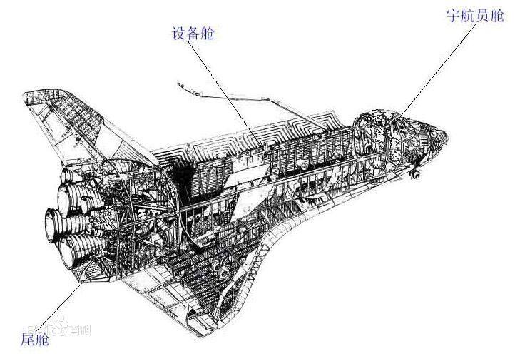 飞行器结构图模型
