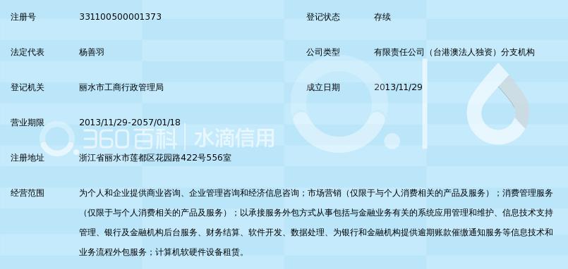 深圳捷信金融服务有限公司丽水分公司_360百