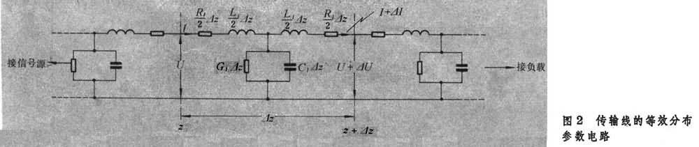 按分布参数电路的观点,一小段传输线可等效为由分布电阻 r 1(欧/米)